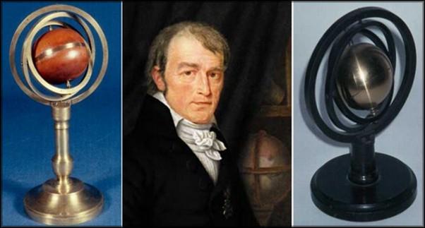 Изобретатель гироскопа