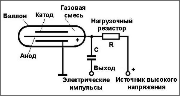 Рабочая схема счетчика