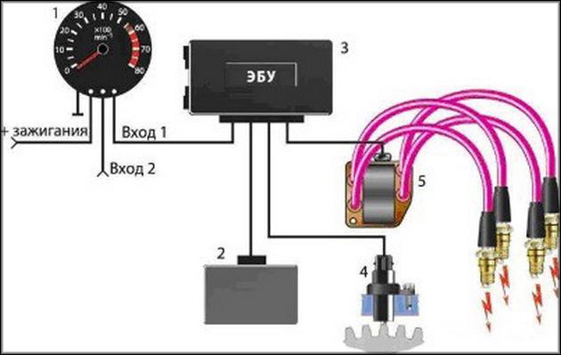 Схема подключения тахометра ВАЗ 2114