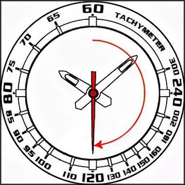 Тахиметрическая шкала