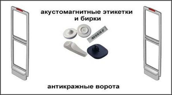 Акустомагнитная система