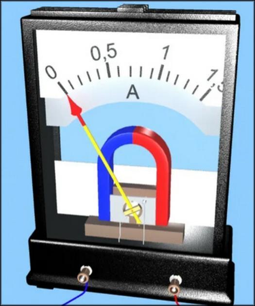 Демонстрационный магнитоэлектрический амперметр