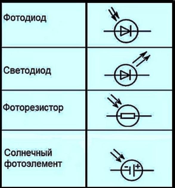 Фотореле на схеме