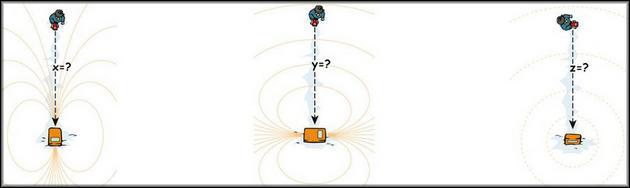 Взаимное положение антенн может искажать данные о местонахождении пострадавшего