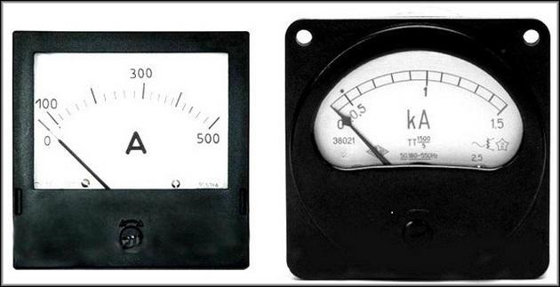 Электромагнитный амперметр