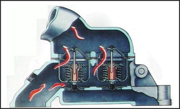 Термостат в открытом положении
