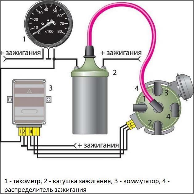 Схема подключения тахометра ВАЗ 2105