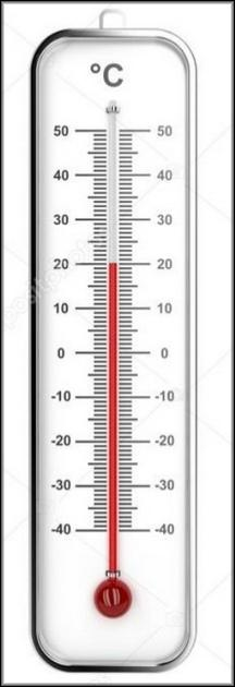 Термометр со шкалой Цельсия