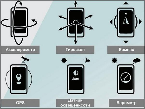 Датчики в мобильном телефоне