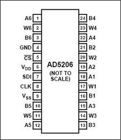 Распиновка микросхемы AD5206