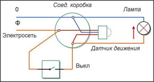 Схема проводного подключения
