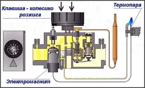 Термопара схема