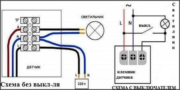 Беспроводная схема подключения