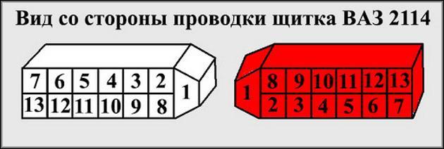 Разъемы на панели 2114