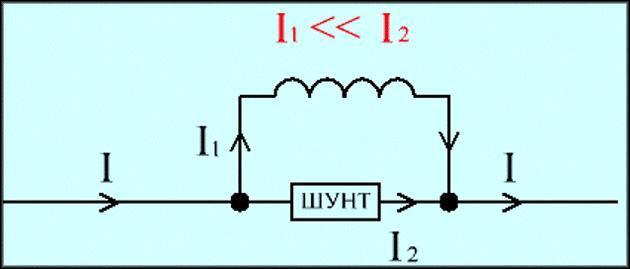 Шунтирующие амперметры