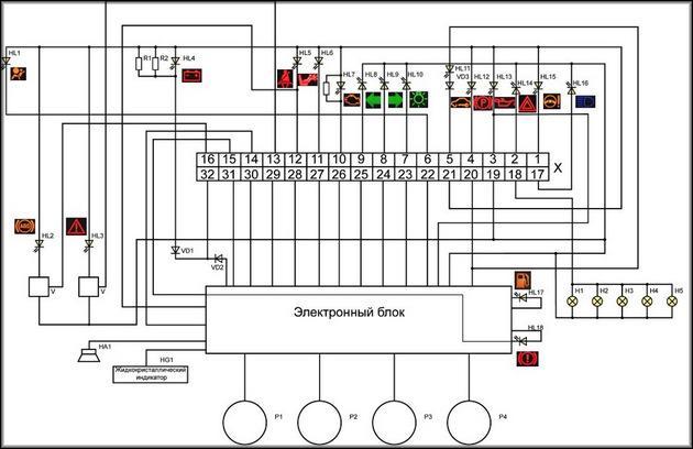 Схема подключения приборной панели
