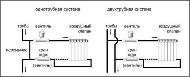 Схемы установки термостатов
