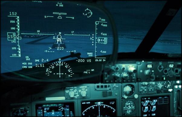 Гироскоп в авиации