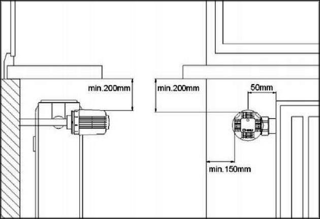 Рекомендуемые минимальные расстояния от терморегулятора до других конструкций
