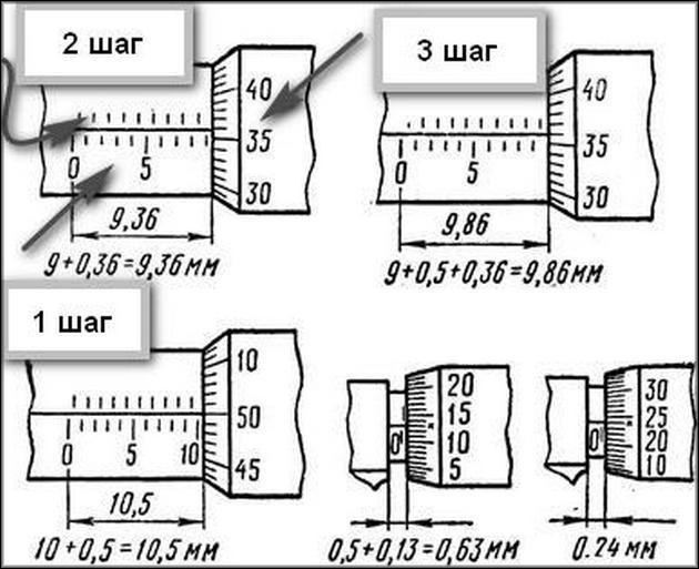 Результат замера микрометром