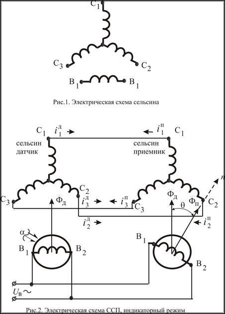 Схема сельсина